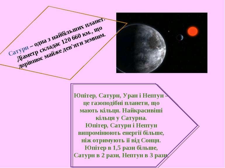 Порівняння Сатурна з іншими планетами