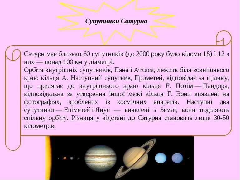 Супутники Сатурна