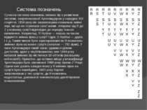 Система позначень Сучасна система позначень змінних зір є розвитком системи, ...