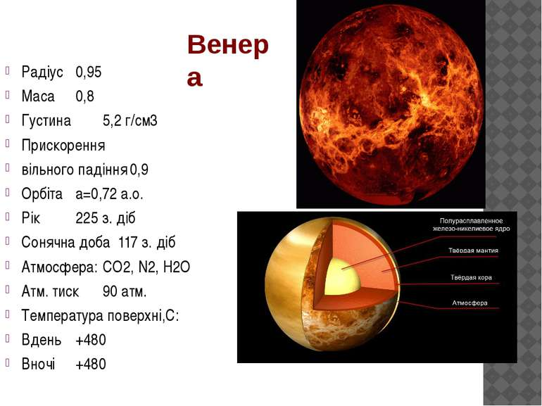 Радіус 0,95 Маса 0,8 Густина 5,2 г/см3 Прискорення вільного падіння 0,9 Орбіт...