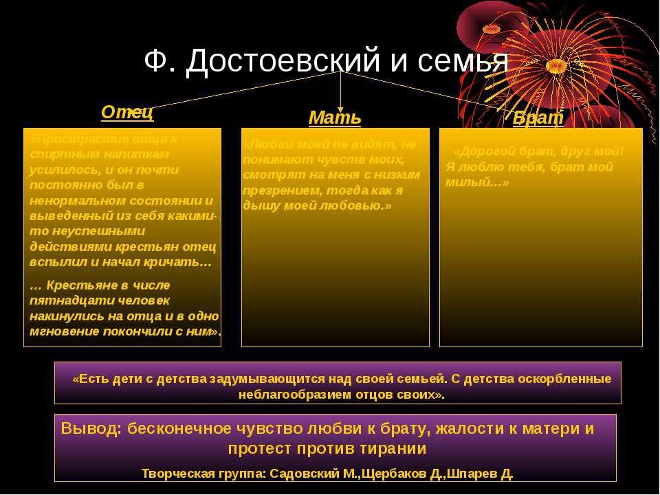 Ф. Достоевский и семья Отец «Пристрастие отца к спиртным напиткам усилилось, ...