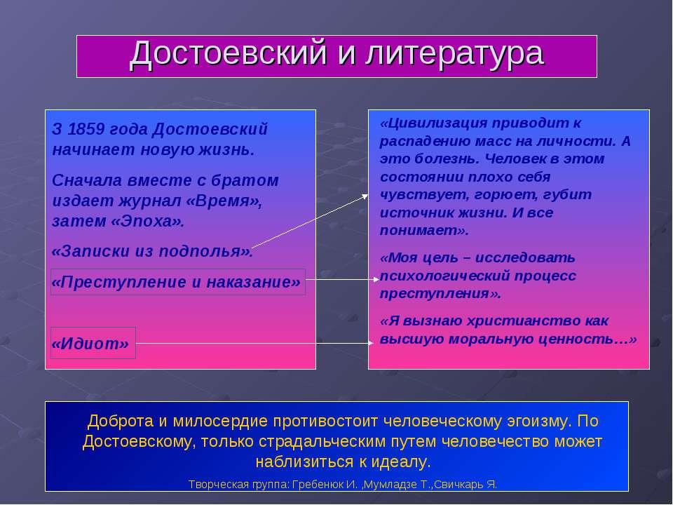 Достоевский и литература З 1859 года Достоевский начинает новую жизнь. Сначал...