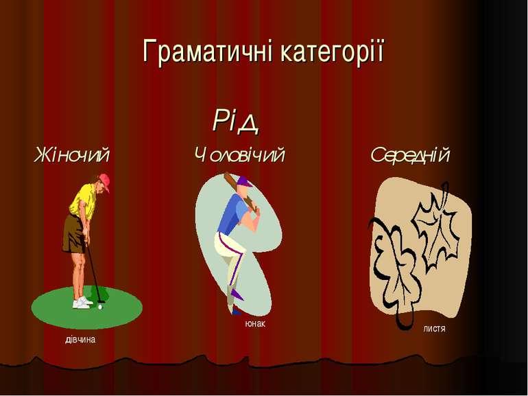 Граматичні категорії Рід Жіночий Чоловічий Середній дівчина юнак листя