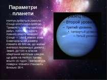 Параметри планети Нептун рухається навколо Сонця еліптичною орбітою. Триваліс...