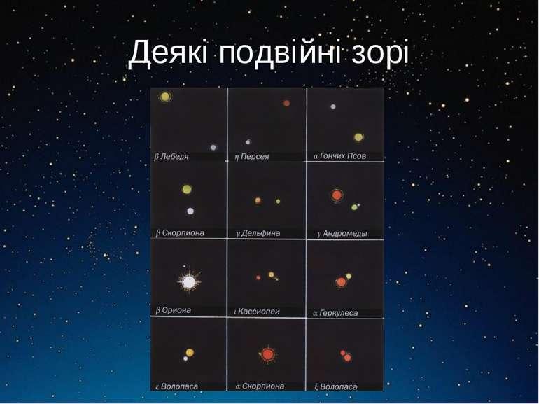 Деякі подвійні зорі