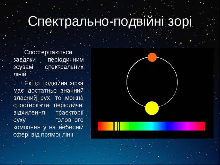 Спектрально-подвійні зорі Спостерігаються завдяки періодичним зсувам спектрал...