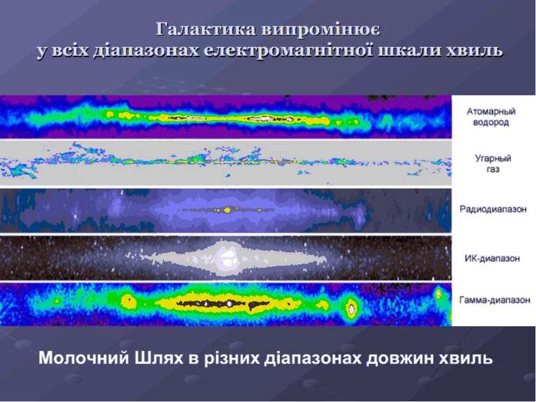 Випромінювання Галактики