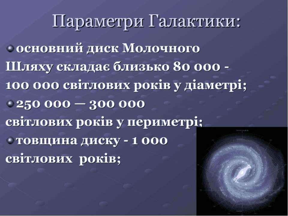 Параметри Галактики