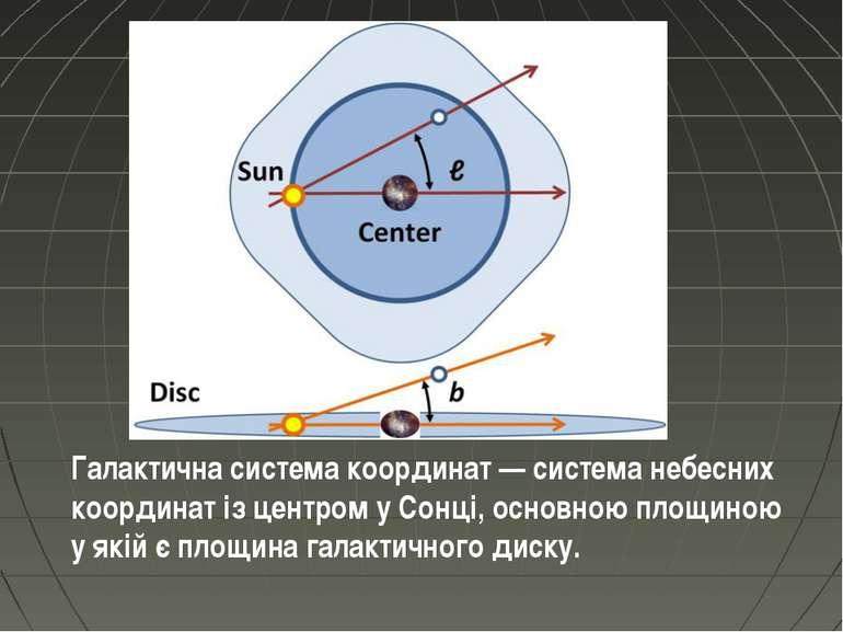 Галактична система координат — система небесних координат із центром у Сонці,...