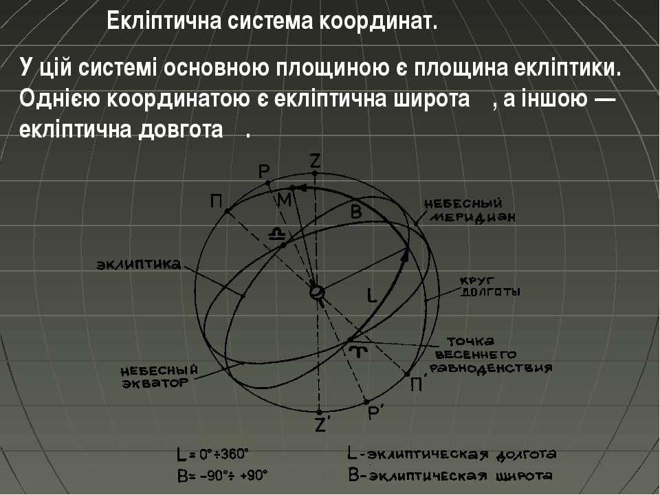 Екліптична система координат. У цій системі основною площиною є площина екліп...
