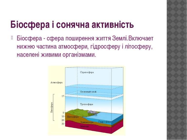 Біосфера і сонячна активність Біосфера - сфера поширення життя Землі.Включает...