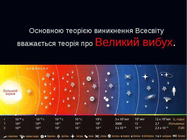 Основною теорією виникнення Всесвіту вважається теорія про Великий вибух.