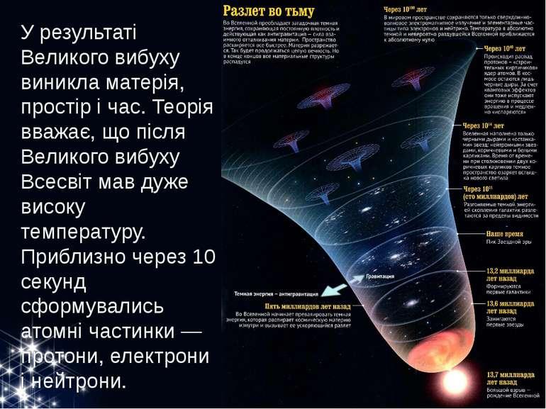 У результаті Великого вибуху виникла матерія, простір і час. Теорія вважає, щ...