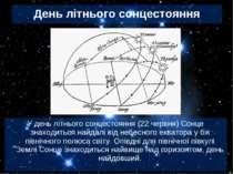 У день літнього сонцестояння (22 червня) Сонце знаходиться найдалі від небесн...