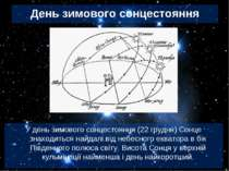 У день зимового сонцестояння (22 грудня) Сонце знаходиться найдалі від небесн...