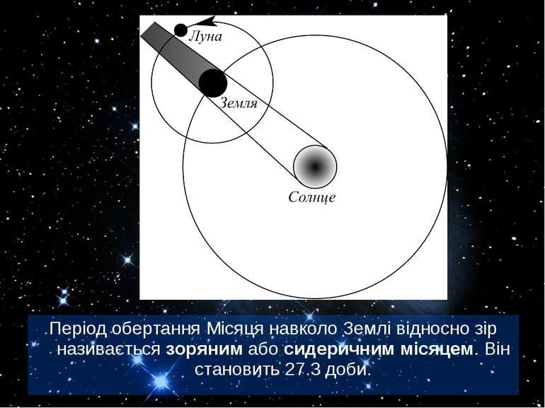 Період обертання Місяця навколо Землі відносно зір називається зоряним або си...