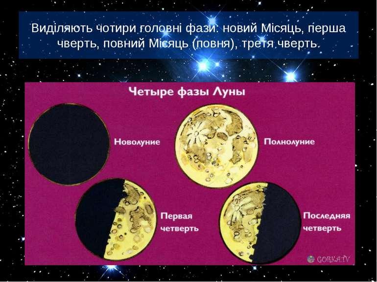 Виділяють чотири головні фази: новий Місяць, перша чверть, повний Місяць (пов...