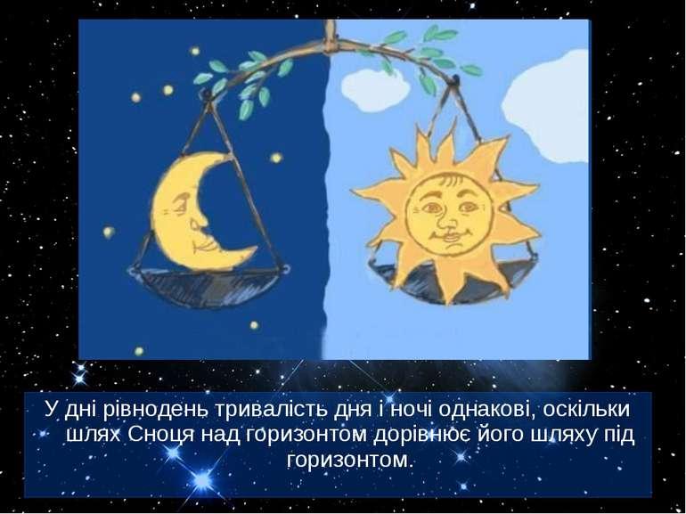 У дні рівнодень тривалість дня і ночі однакові, оскільки шлях Сноця над гориз...