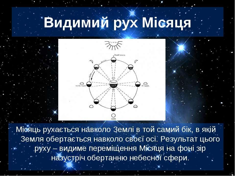 Видимий рух Місяця Місяць рухається навколо Землі в той самий бік, в якій Зем...