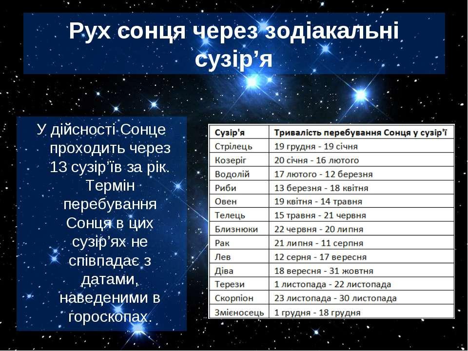 Рух сонця через зодіакальні сузір'я У дійсності Сонце проходить через 13 сузі...