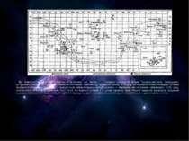 До кінцяXVIII століттяШарль Мессьєсклавкаталог, що містив 109 яскравихту...