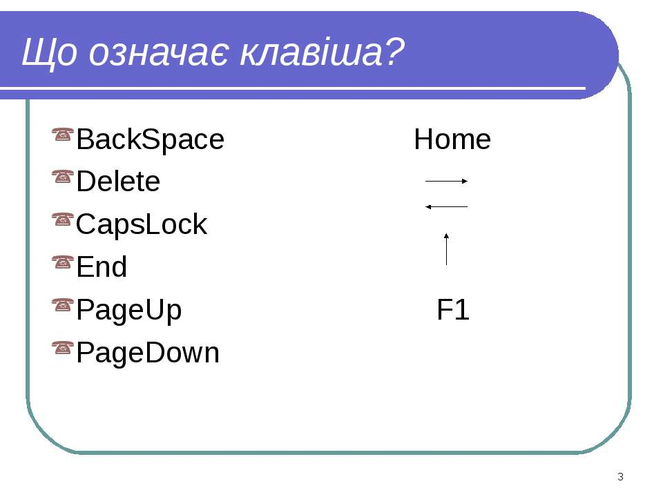 Що означає клавіша? BackSpace Home Delete CapsLock End PageUp F1 PageDown