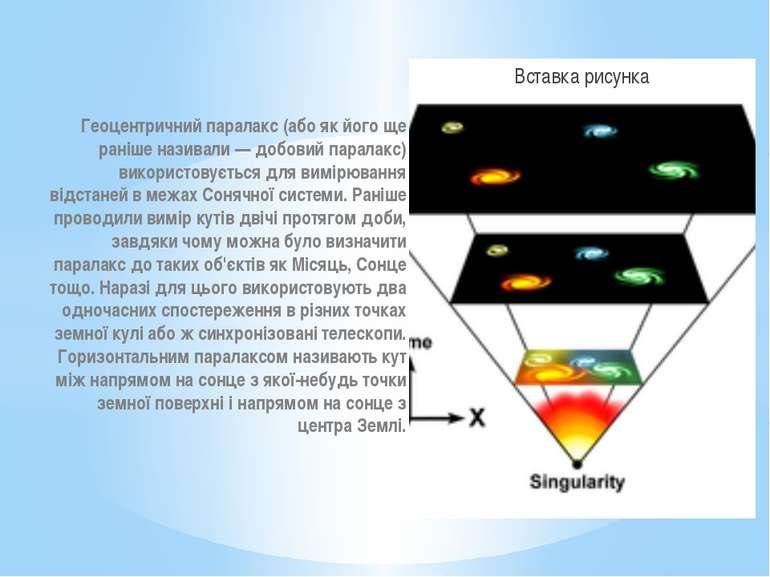 Геоцентричний паралакс (або як його ще раніше називали — добовий паралакс) ви...