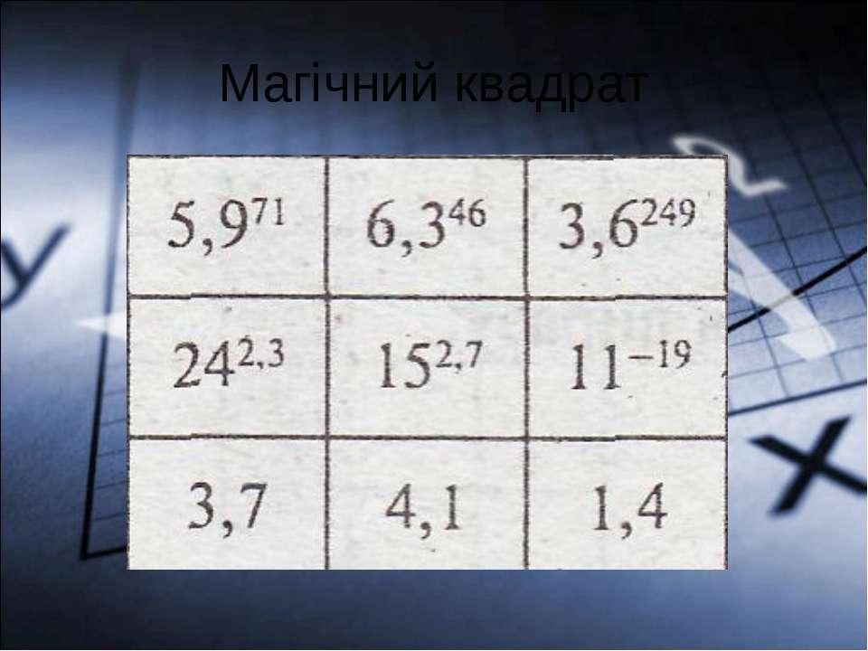 Магічний квадрат