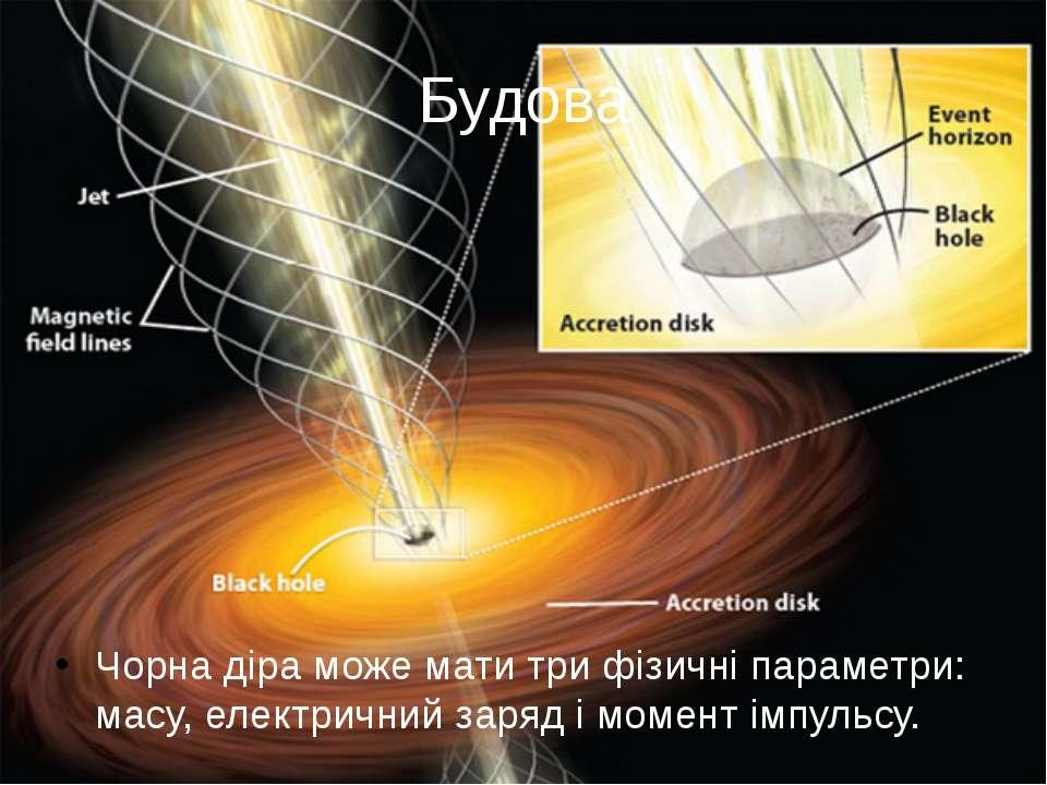 Будова Чорна діра може мати три фізичні параметри: масу, електричний заряд і ...