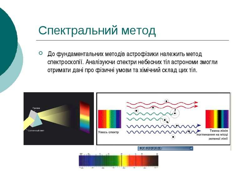 Спектральний метод До фундаментальних методів астрофізики належить метод спек...