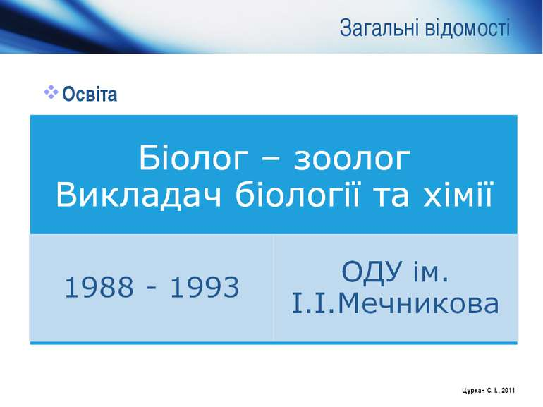 Загальні відомості Освіта Цуркан С. І., 2011 Цуркан С. І., 2011