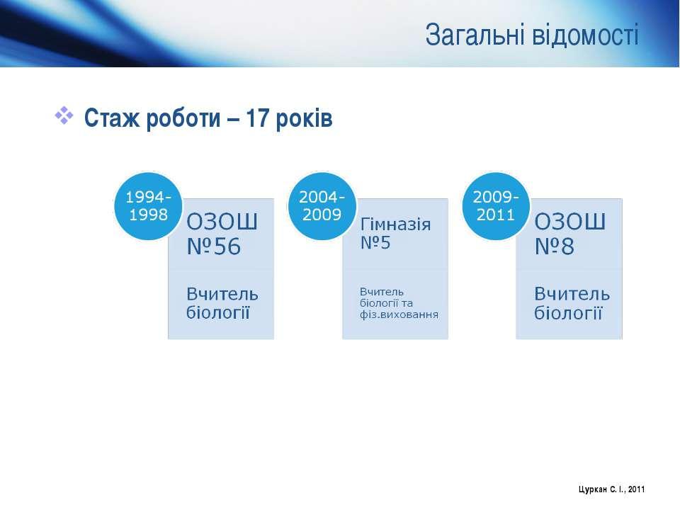 Загальні відомості Стаж роботи – 17 років Цуркан С. І., 2011 Цуркан С. І., 2011