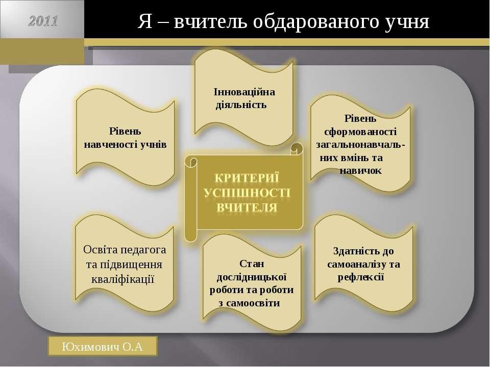 Я – вчитель обдарованого учня Юхимович О.А