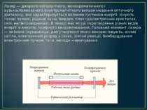 Лазер — джерело когерентного, монохроматичного і вузькоспрямованого електрома...
