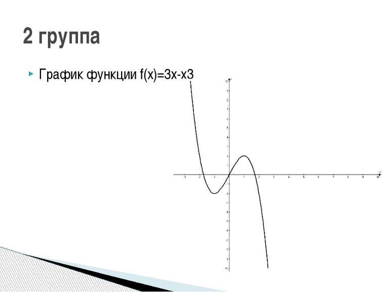 График функции f(x)=3x-x3 2 группа