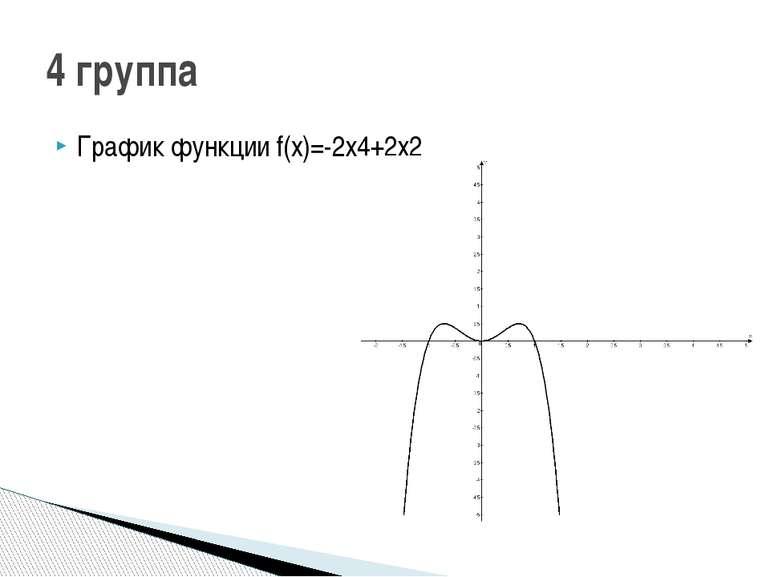 График функции f(x)=-2х4+2х2 4 группа