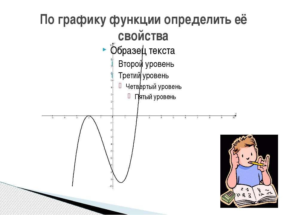 По графику функции определить её свойства