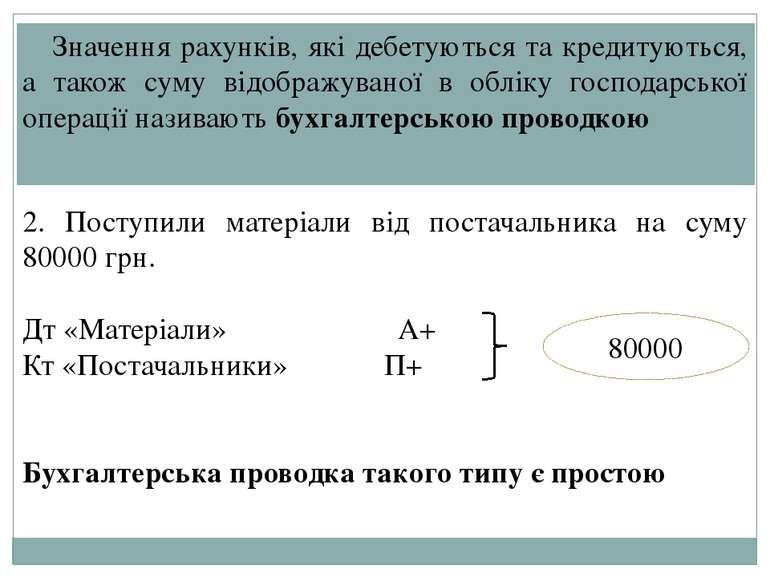 Значення рахунків, які дебетуються та кредитуються, а також суму відображуван...