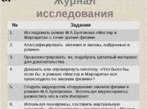 Лаборатория «Альтернативная» Журнал исследования № Задания 1. Исследовать ром...