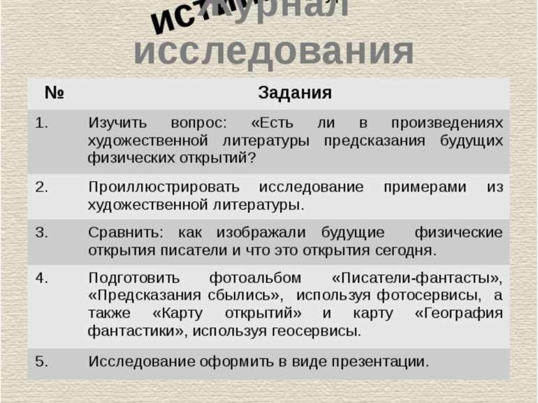 Лаборатория «В поисках истины» Журнал исследования № Задания 1. Изучитьвопрос...