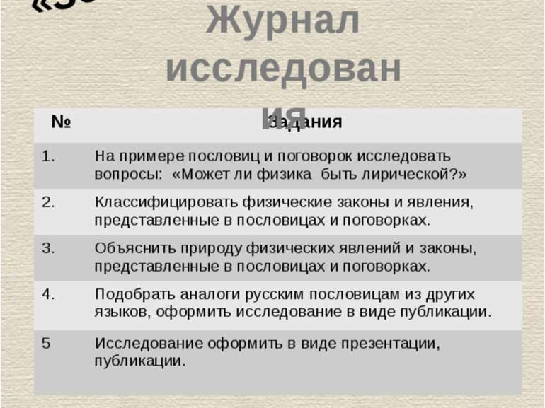 Лаборатория «Золотое слово» Журнал исследования № Задания 1. На примере посло...