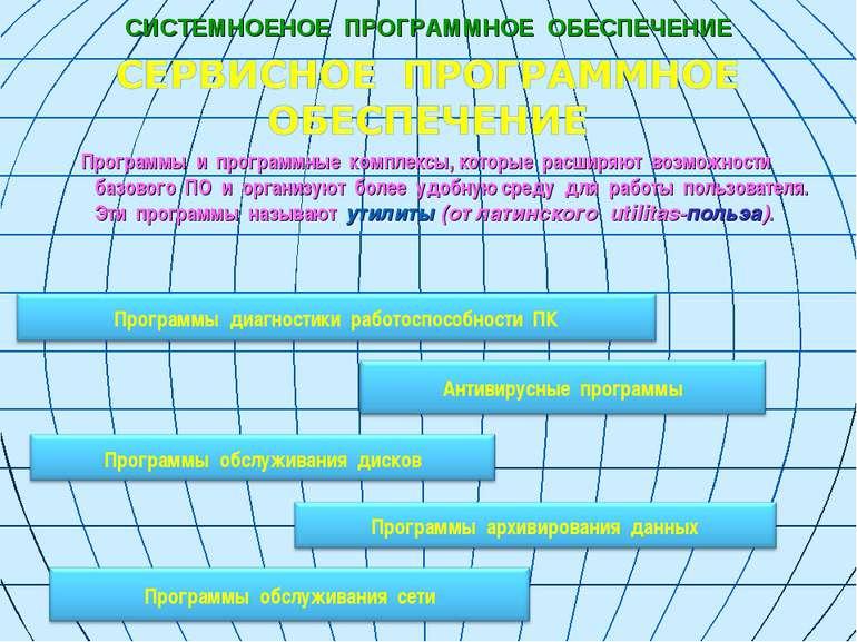 Программы и программные комплексы, которые расширяют возможности базового ПО ...