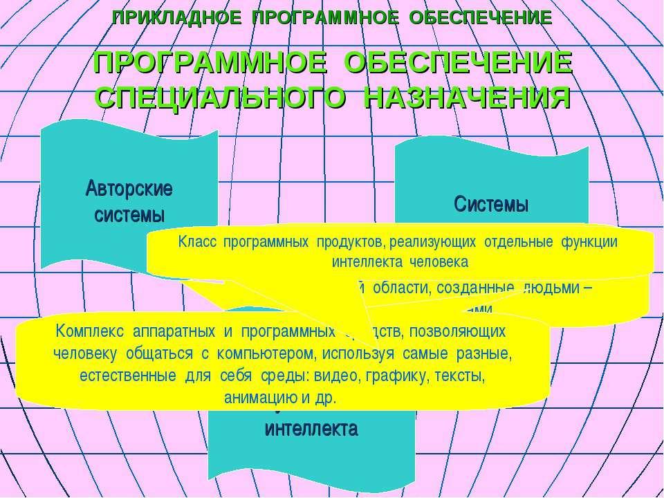 Системы мультимедиа Специальные программы системы целевого назначения для спе...