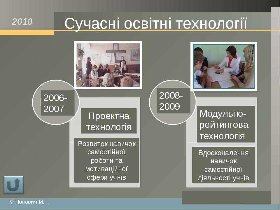 Сучасні освітні технології © Попович М. І. 2010