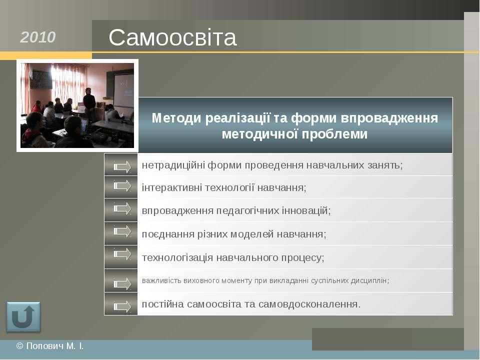 Самоосвіта © Попович М. І. www.myblog.com 2010