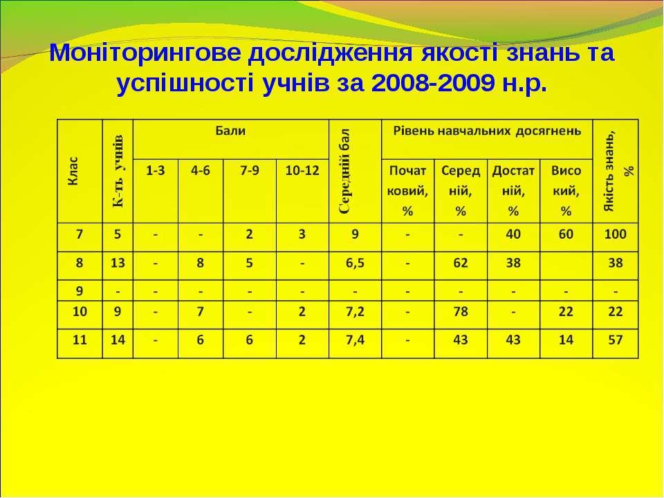 Моніторингове дослідження якості знань та успішності учнів за 2008-2009 н.р.