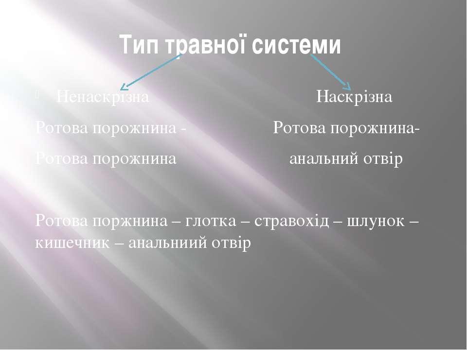 Тип травної системи Ненаскрізна Наскрізна Ротова порожнина - Ротова порожнина...
