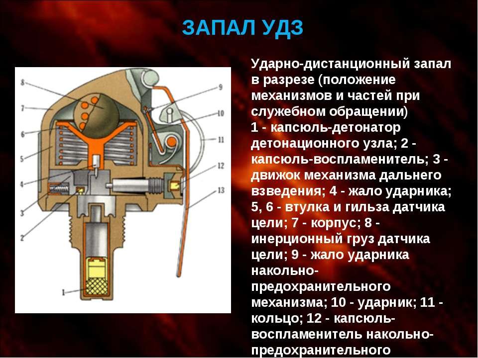 ЗАПАЛ УДЗ Ударно-дистанционный запал в разрезе (положение механизмов и частей...
