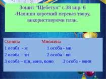 "Зошит ""Щебетун"" с.38 впр. 6 -Напиши короткий переказ твору, використовуючи пл..."