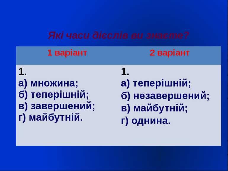 Які часи дієслів ви знаєте? 1 варіант 2 варіант 1. а) множина; б) теперішній;...